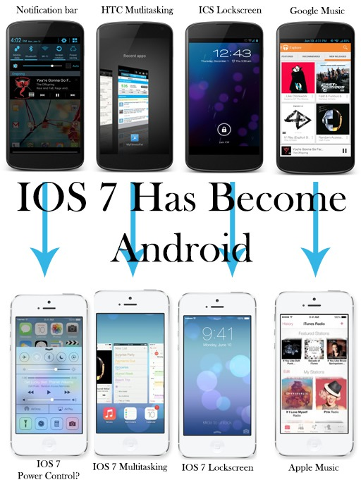 iOS7 has blown everyone's mind...!!